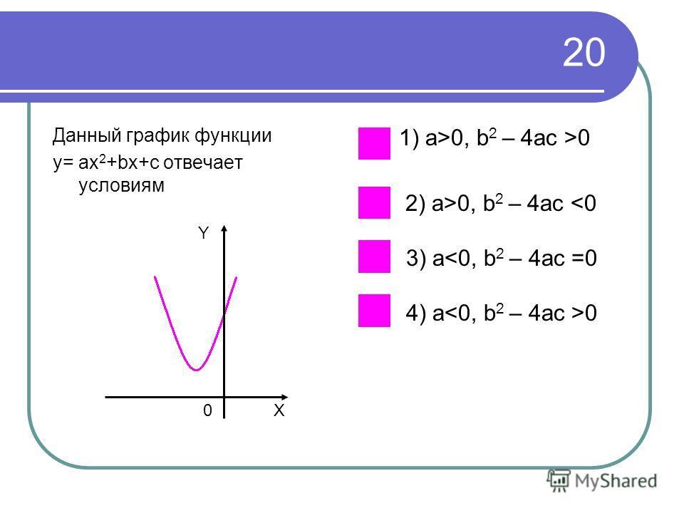 20 Данный график функции y= ax 2 +bx+c отвечает условиям 1) a>0, b 2 – 4ac >0 2) a>0, b 2 – 4ac