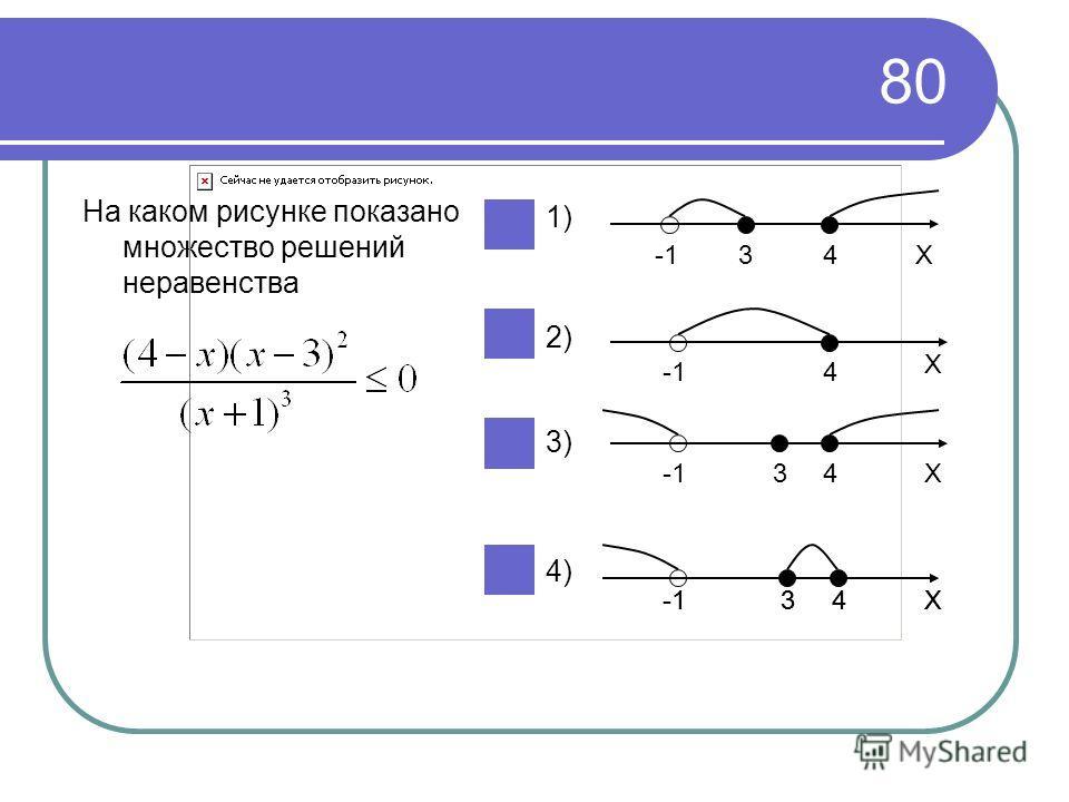 80 На каком рисунке показано множество решений неравенства 1) 2) 3) 4) X 4 X43 X 34X4 3 X43