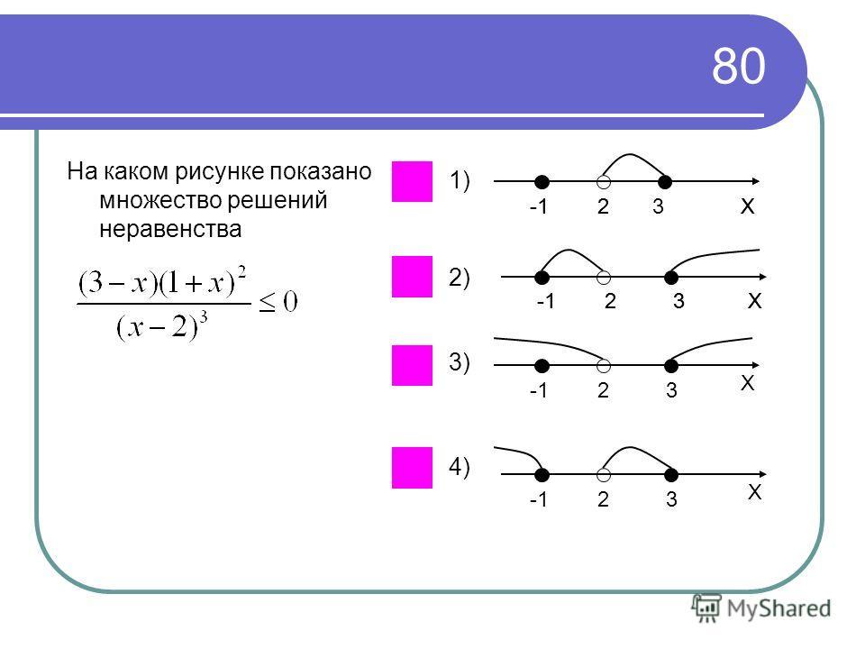 80 На каком рисунке показано множество решений неравенства 1) 2) 3) 4) X2X 23 X 23 X 23 X 23 32 X