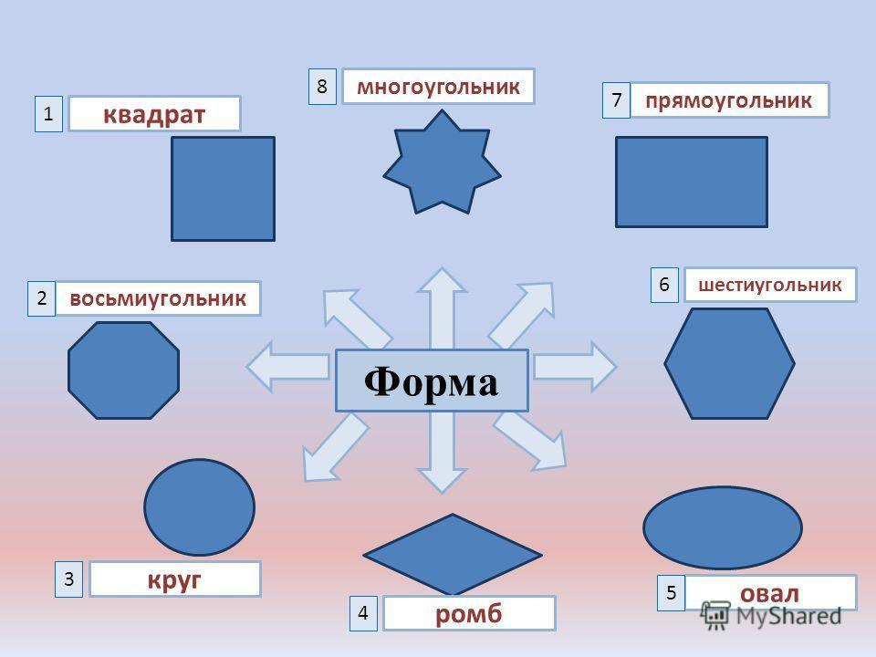 прямоугольник шестиугольник овал ромб круг восьмиугольник квадрат многоугольник 8 7 6 5 4 3 2 1 Форма