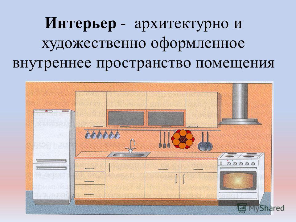 Интерьер - архитектурно и художественно оформленное внутреннее пространство помещения