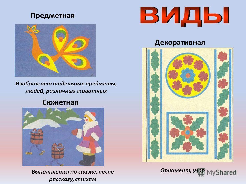 Предметная Сюжетная Изображает отдельные предметы, людей, различных животных Выполняется по сказке, песне рассказу, стихам Декоративная Орнамент, узор
