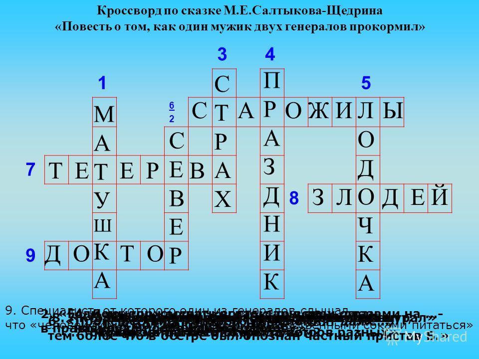 Как звали главного героя сказки «Дикий помещик»? Урус-Кучум-Кильдибаев