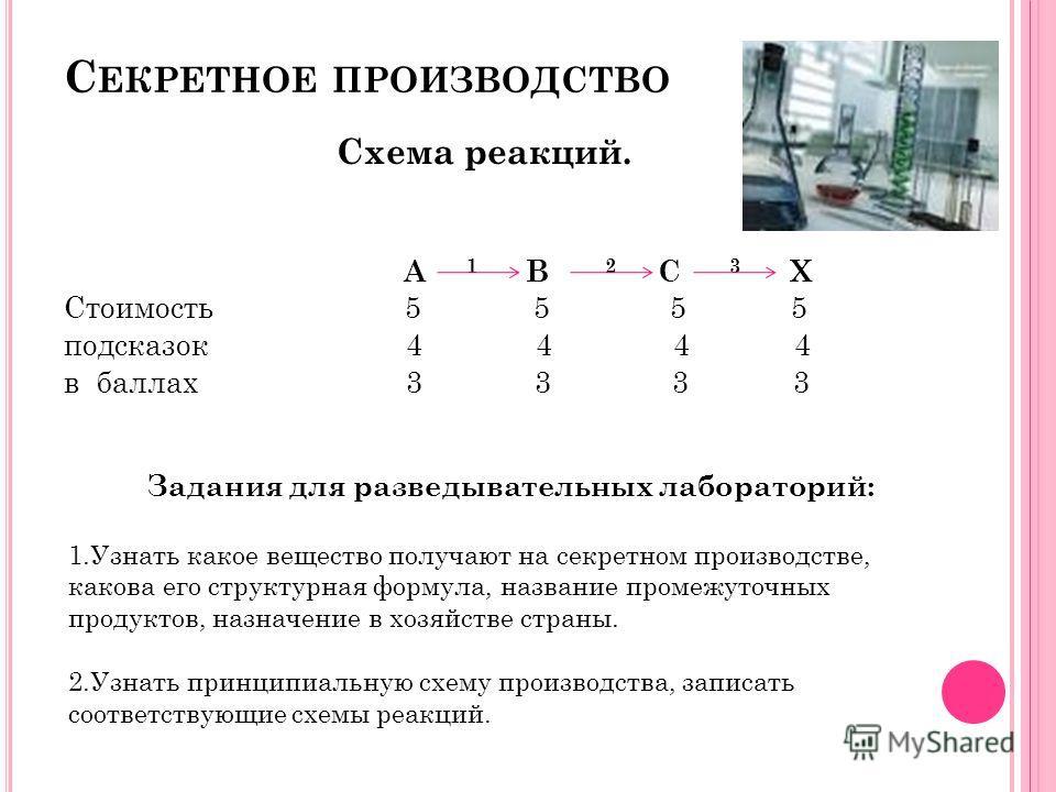 С ЕКРЕТНОЕ ПРОИЗВОДСТВО Схема реакций. А 1 В 2 С 3 Х Стоимость 5 5 5 5 подсказок 4 4 4 4 в баллах 3 3 3 3 Задания для разведывательных лабораторий: 1.Узнать какое вещество получают на секретном производстве, какова его структурная формула, название п