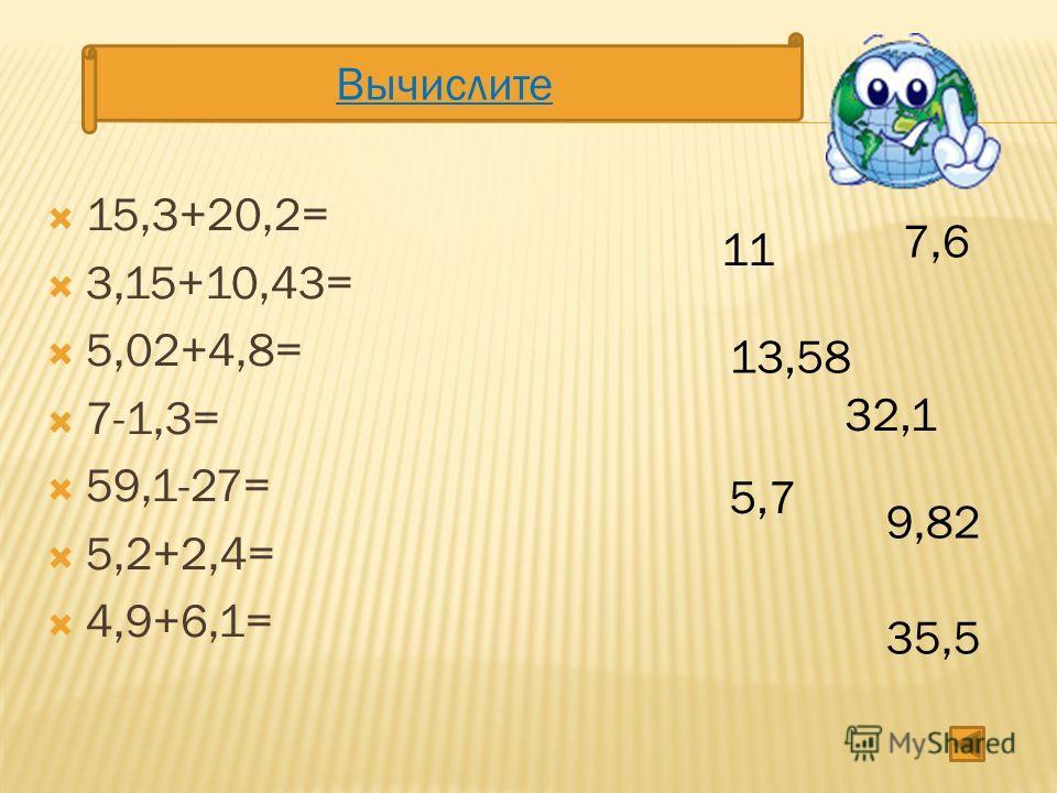 15,3+20,2= 3,15+10,43= 5,02+4,8= 7-1,3= 59,1-27= 5,2+2,4= 4,9+6,1= 35,5 13,58 9,82 5,7 32,1 7,6 11 Вычислите