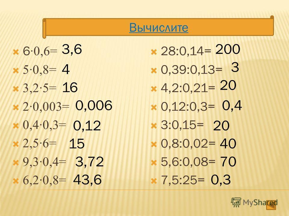 6 ·0,6= 5·0,8= 3,2·5= 2·0,003= 0,4·0,3= 2,5·6= 9,3·0,4= 6,2·0,8= 28:0,14= 0,39:0,13= 4,2:0,21= 0,12:0,3= 3:0,15= 0,8:0,02= 5,6:0,08= 7,5:25= Вычислите 15 16 3,6 4 0,006 0,12 3,72 43,6 200 3 20 0,4 20 40 70 0,3