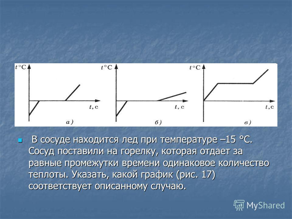 В сосуде находится лед при температуре –15 °С. Сосуд поставили на горелку, которая отдает за равные промежутки времени одинаковое количество теплоты. Указать, какой график (рис. 17) соответствует описанному случаю. В сосуде находится лед при температ