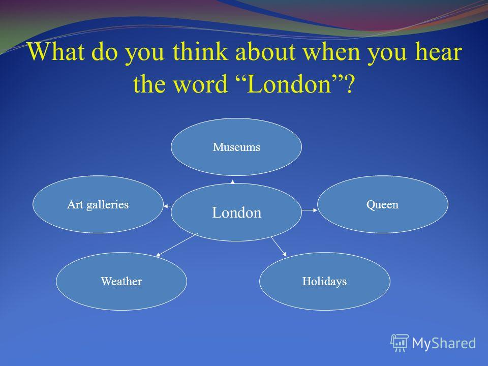 What do you think about when you hear the word London? London Museums HolidaysWeather Art galleriesQueen