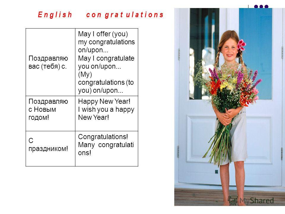 E n g l i s h c o n g r a t u l a t i o n s Поздравляю вас (тебя) с. May I offer (you) my congratulations on/upon... May I congratulate you on/upon... (My) congratulations (to you) on/upon... Поздравляю с Новым годом! Happy New Year! I wish you a hap