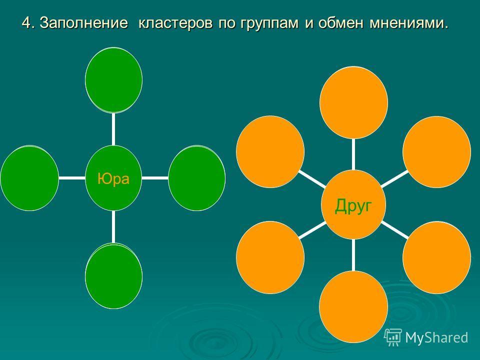 4. Заполнение кластеров по группам и обмен мнениями. Юра