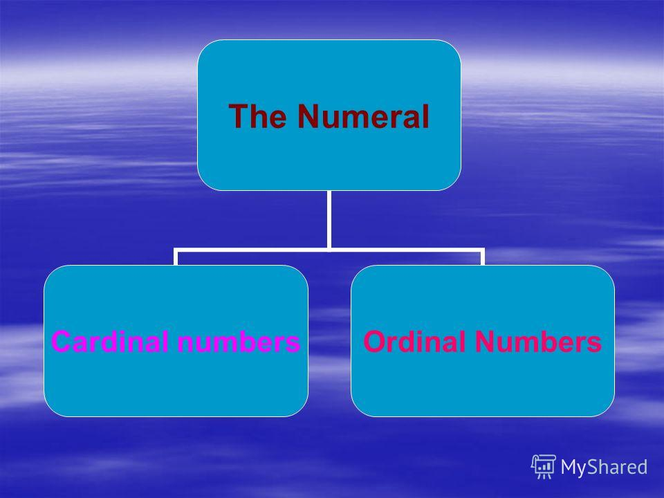 The Numeral Cardinal numbers Ordinal Numbers