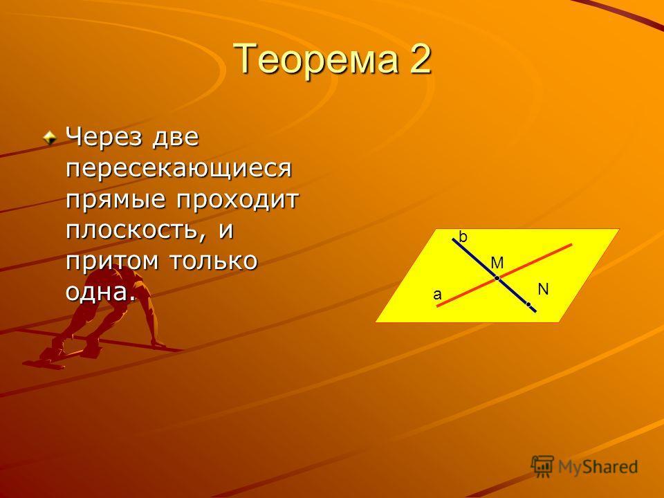 Теорема 2 Через две пересекающиеся прямые проходит плоскость, и притом только одна. b a M N