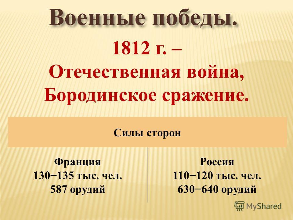 1812 г. – Отечественная война, Бородинское сражение. Военные победы. Силы сторон Франция 130135 тыс. чел. 587 орудий Россия 110120 тыс. чел. 630640 орудий