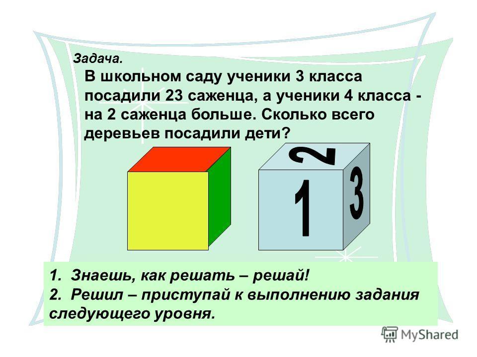 Правила решения задач по математике 2 класс