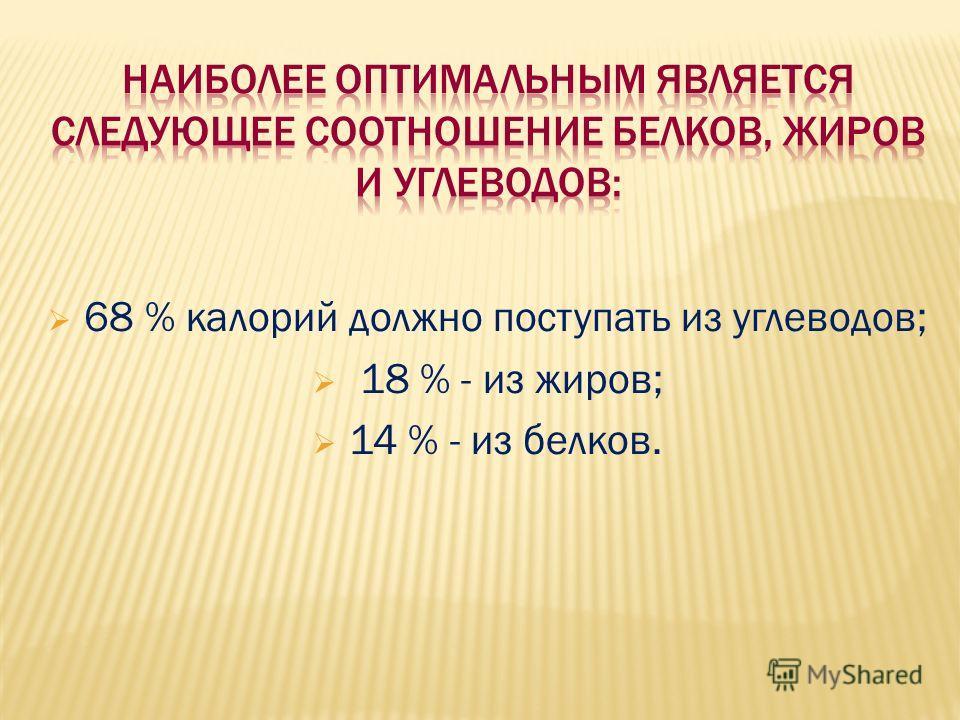 68 % калорий должно поступать из углеводов; 18 % - из жиров; 14 % - из белков.