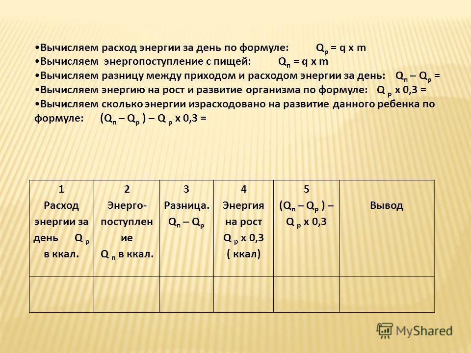 1 Расход энергии за день Q р в ккал. 2 Энерго- поступлен ие Q п в ккал. 3 Разница. Q п – Q р 4 Энергия на рост Q р х 0,3 ( ккал) 5 (Q п – Q р ) – Q р х 0,3 Вывод Вычисляем расход энергии за день по формуле: Q р = q x m Вычисляем энергопоступление с п