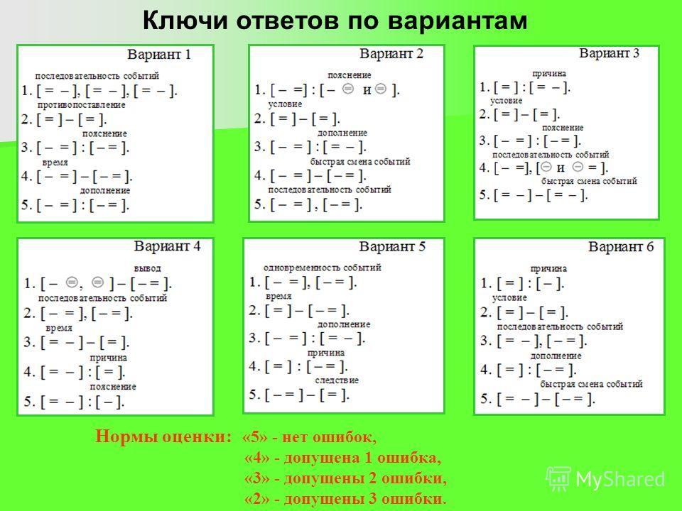 Нормы оценки: «5» - нет ошибок, «4» - допущена 1 ошибка, «3» - допущены 2 ошибки, «2» - допущены 3 ошибки. Ключи ответов по вариантам