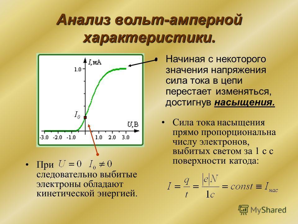 Анализ вольт-амперной характеристики. Начиная с некоторого значения напряжения сила тока в цепи перестает изменяться, достигнув насыщения. При следовательно выбитые электроны обладают кинетической энергией. I0I0 Сила тока насыщения прямо пропорционал