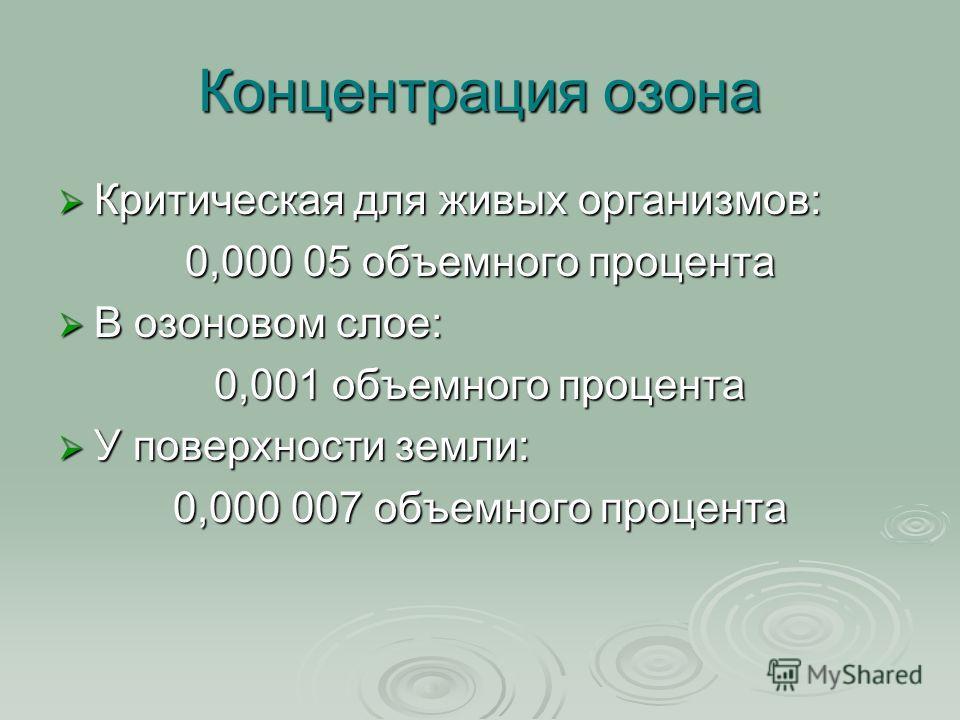 Концентрация озона Критическая для живых организмов: Критическая для живых организмов: 0,000 05 объемного процента В озоновом слое: В озоновом слое: 0,001 объемного процента У поверхности земли: У поверхности земли: 0,000 007 объемного процента