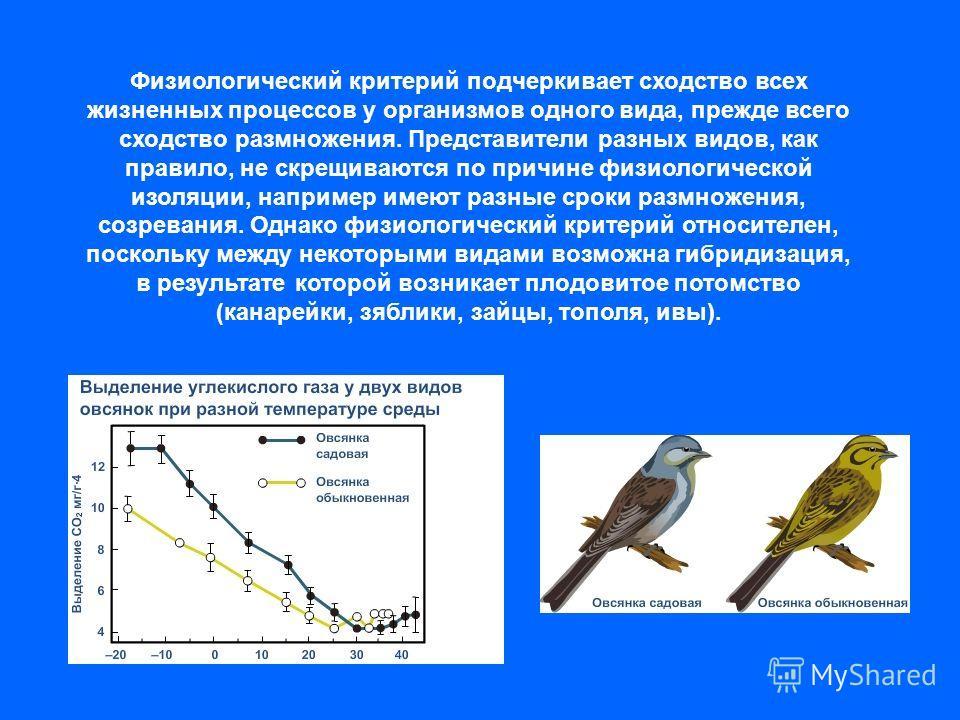 Физиологический критерий подчеркивает сходство всех жизненных процессов у организмов одного вида, прежде всего сходство размножения. Представители разных видов, как правило, не скрещиваются по причине физиологической изоляции, например имеют разные с