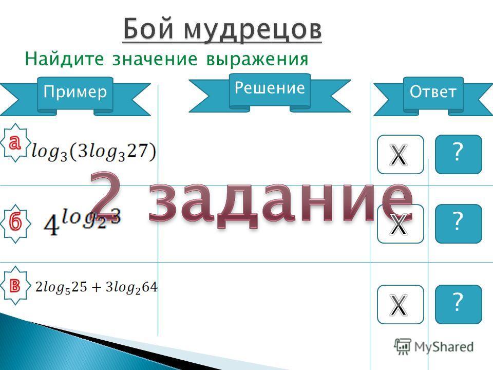 Найдите значение выражения Пример Решение Ответ 9 2 2 ? ? ?