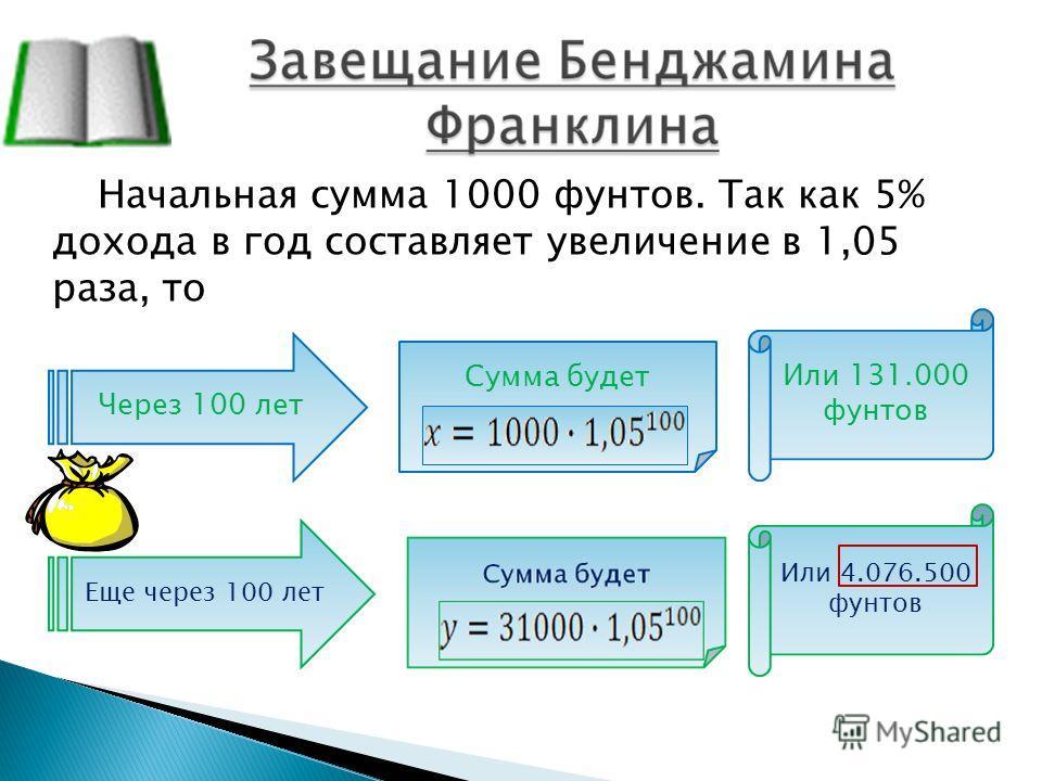 Лишнее Логарифмированием Логарифмированием Лишнее Квадратное относительно логарифма. Замена Квадратное относительно логарифма. Замена
