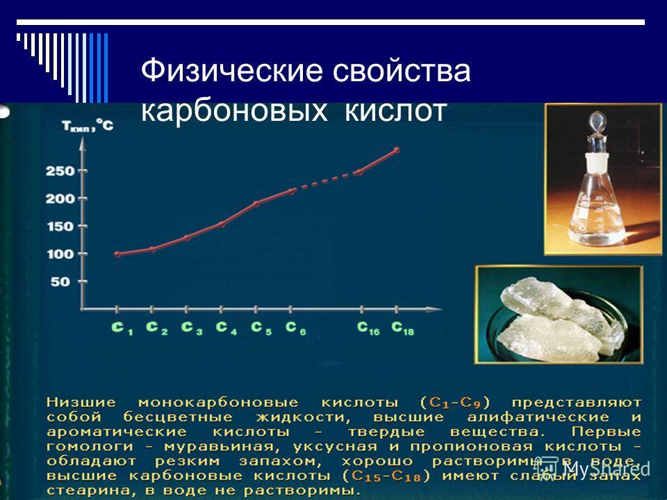 Физические свойства карбоновых кислот