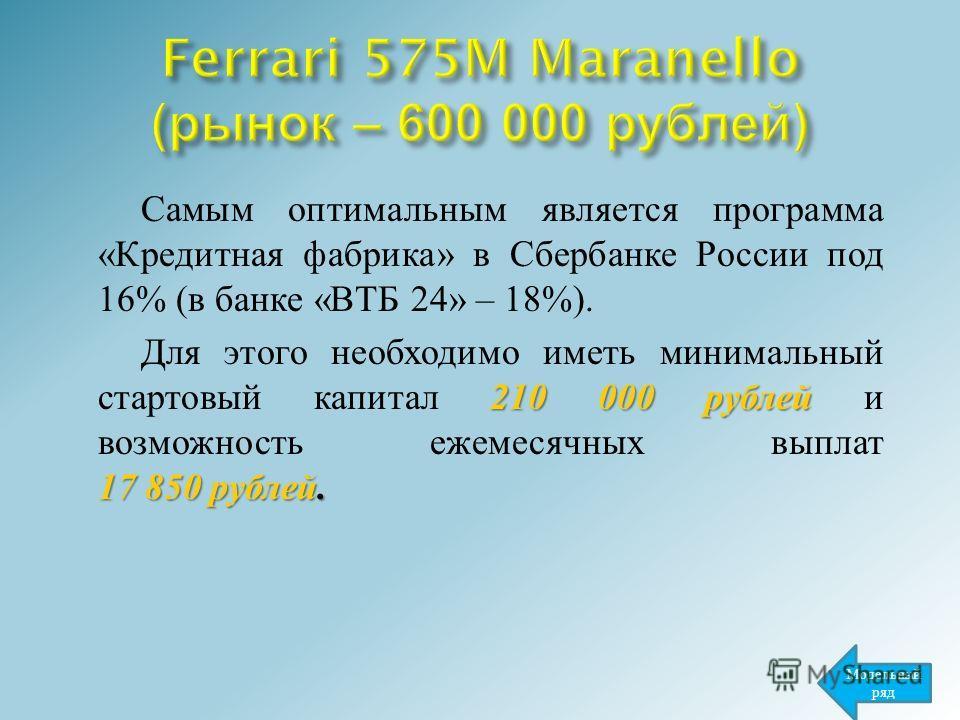 Самым оптимальным является программа « Кредитная фабрика » в Сбербанке России под 16% ( в банке « ВТБ 24» – 18%). 210 000 рублей 17 850 рублей. Для этого необходимо иметь минимальный стартовый капитал 210 000 рублей и возможность ежемесячных выплат 1