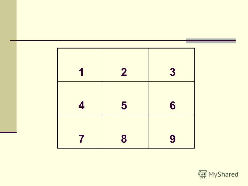 «Крестики – нолики» Интеллектуальная игра по теме «Причастие»