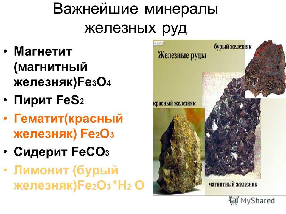 Важнейшие минералы железных руд Магнетит (магнитный железняк)Fe 3 O 4 Пирит FeS 2 Гематит(красный железняк) Fe 2 O 3 Сидерит FeCO 3 Лимонит (бурый железняк)Fe 2 O 3 *H 2 O