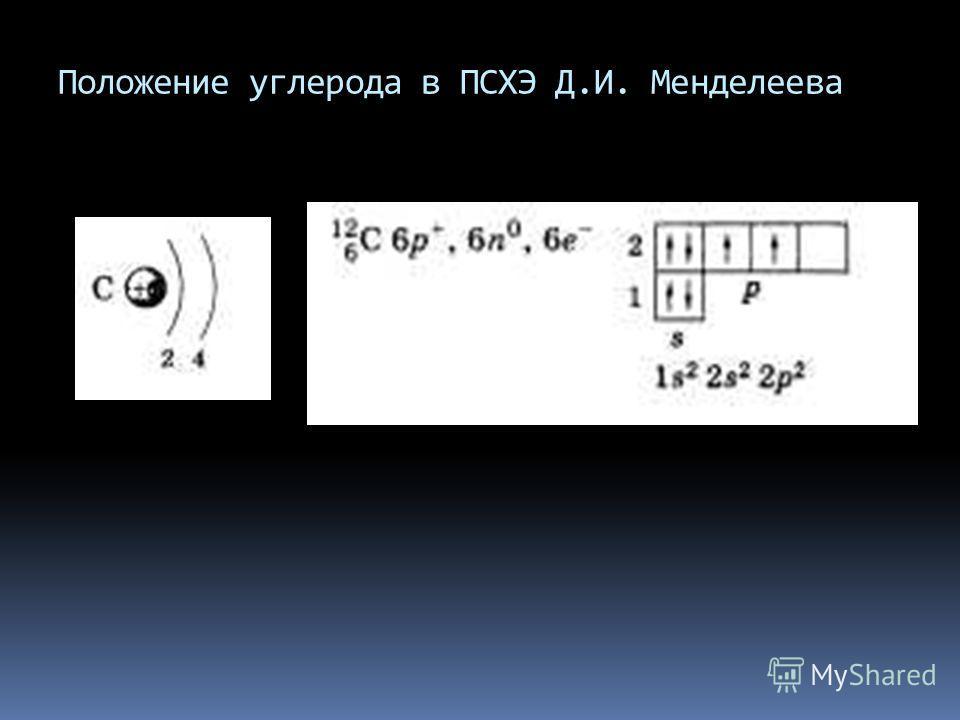 Положение углерода в ПСХЭ Д.И. Менделеева