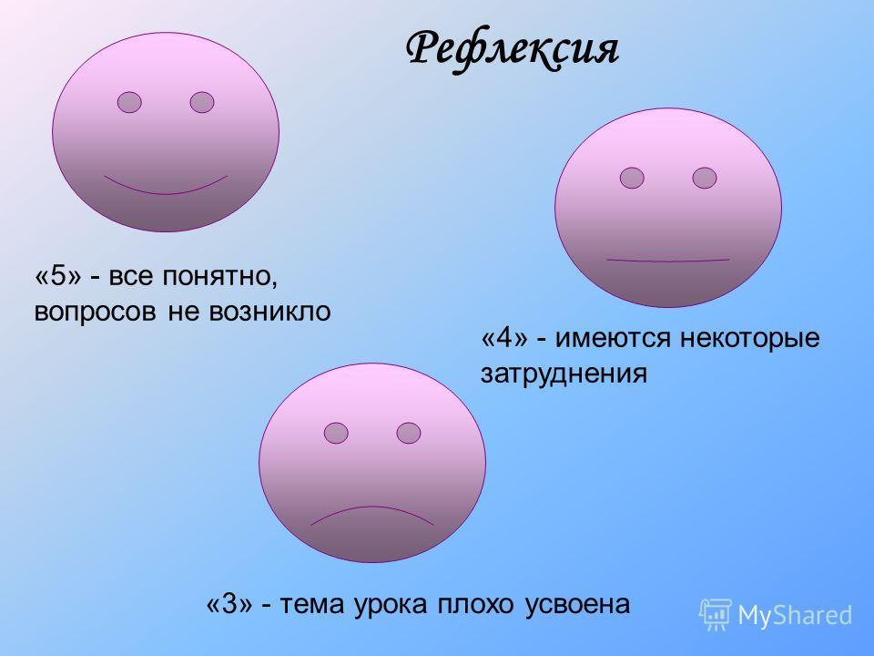 Рефлексия «3» - тема урока плохо усвоена «5» - все понятно, вопросов не возникло «4» - имеются некоторые затруднения