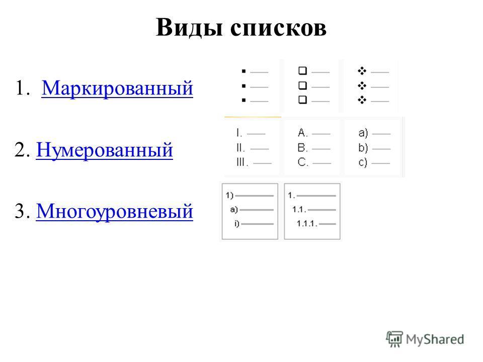 Виды списков 1.МаркированныйМаркированный 2. НумерованныйНумерованный 3. МногоуровневыйМногоуровневый