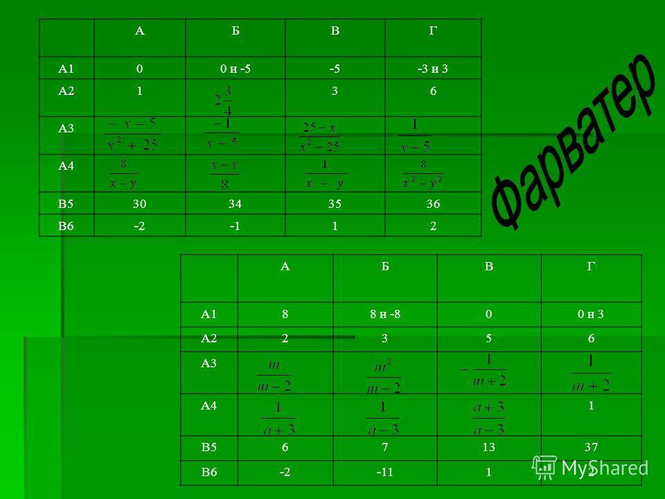 АБВГ А100 и -5-5-3 и 3 А2136 А3 А4 В530343536 В6-212 АБВГ А188 и -800 и 3 А22356 А3 А41 В5671337 В6-2-1112
