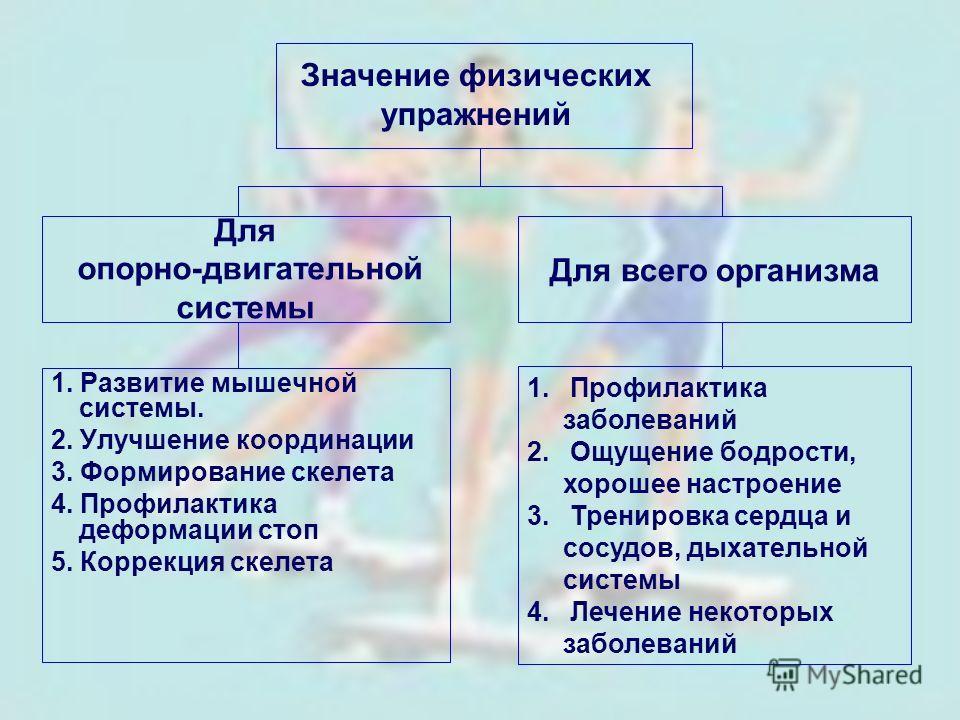 Для опорно-двигательной системы Для всего организма 1. Развитие мышечной системы. 2. Улучшение координации 3. Формирование скелета 4. Профилактика деформации стоп 5. Коррекция скелета 1. Профилактика заболеваний 2. Ощущение бодрости, хорошее настроен