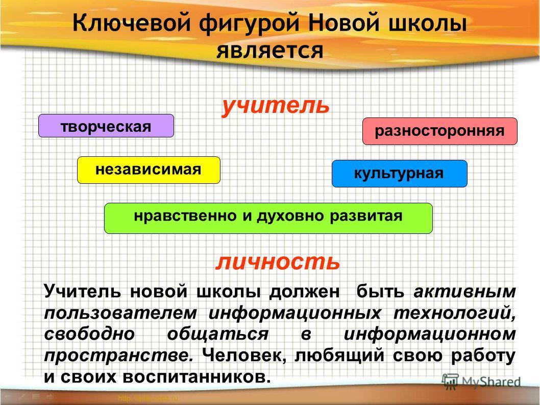 Ключевой фигурой Новой школы является Учитель новой школы должен быть активным пользователем информационных технологий, свободно общаться в информационном пространстве. Человек, любящий свою работу и своих воспитанников. учитель личность творческая н