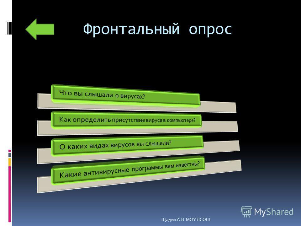 Фронтальный опрос Щадин А.В. МОУ ЛСОШ