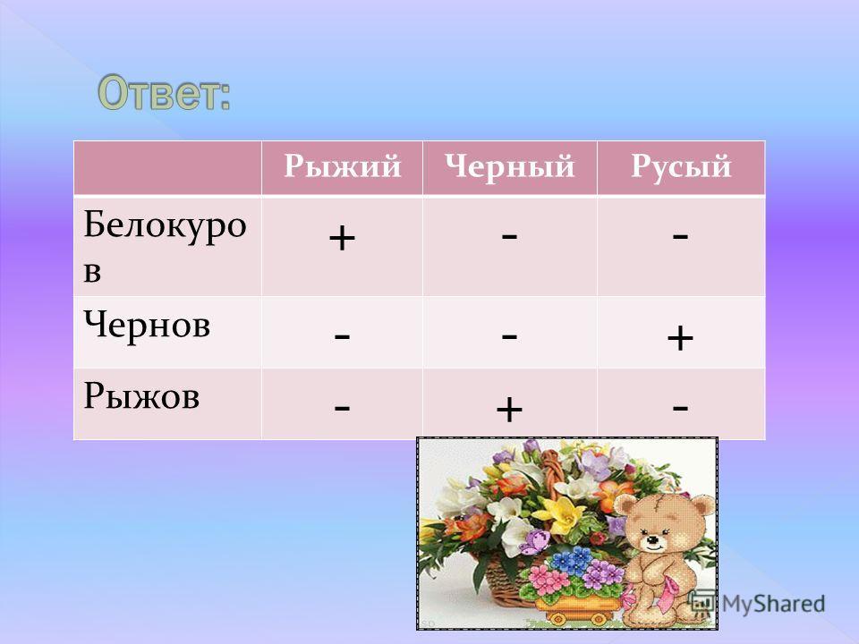 РыжийЧерныйРусый Белокуро в +-- Чернов --+ Рыжов -+-