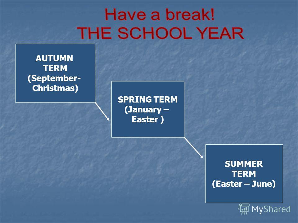 AUTUMN TERM (September- Christmas) SPRING TERM (January – Easter ) SUMMER TERM (Easter – June)