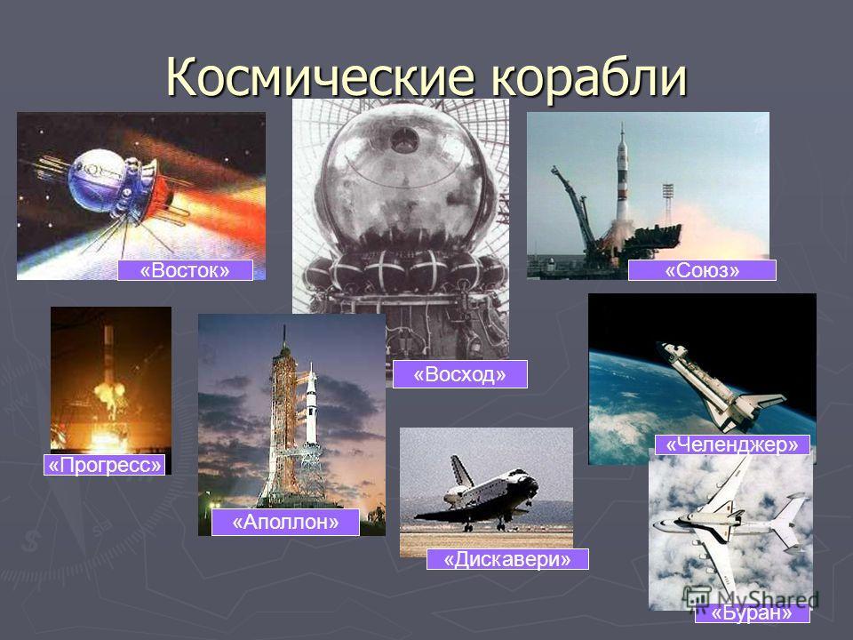Космические корабли «Восток» «Восход» «Союз» «Прогресс» «Аполлон» «Дискавери» «Челенджер» «Буран»