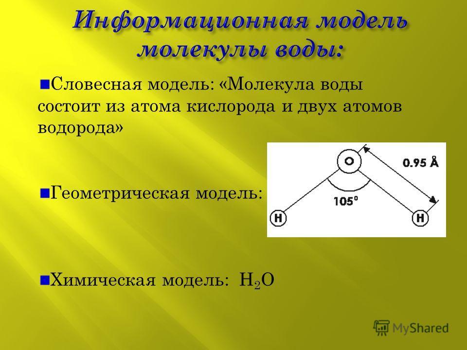 Словесная модель: «Молекула воды состоит из атома кислорода и двух атомов водорода» Геометрическая модель: Химическая модель: H 2 O