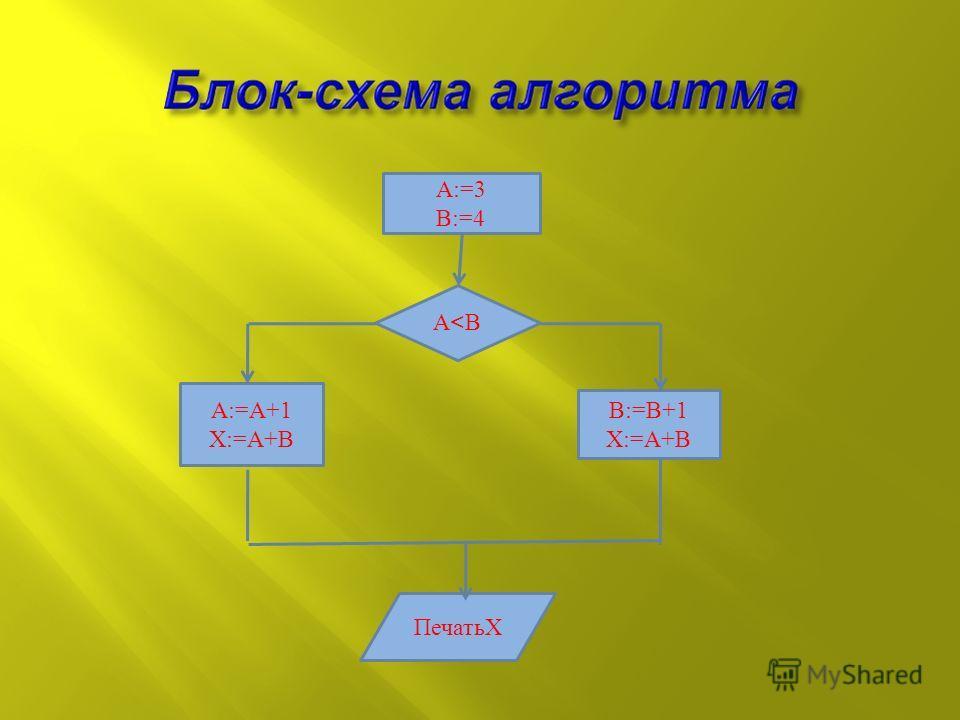 А:=3 В:=4 В:=В+1 Х:=А+В А:=А+1 Х:=А+В ПечатьХ А