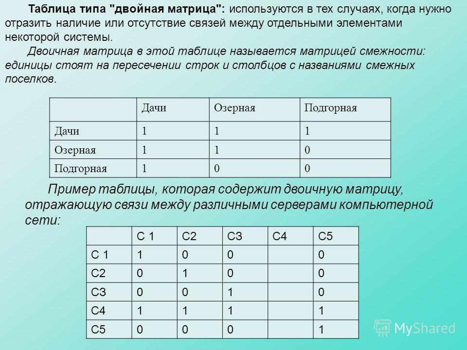 Таблица типа