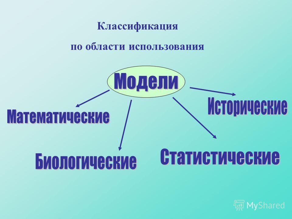 Классификация по области использования