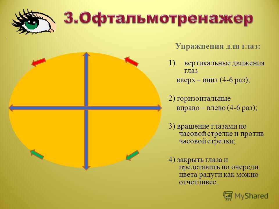 Упражнения для глаз: 1)вертикальные движения глаз вверх – вниз (4-6 раз); 2) горизонтальные вправо – влево (4-6 раз); 3) вращение глазами по часовой стрелке и против часовой стрелки; 4) закрыть глаза и представить по очереди цвета радуги как можно от