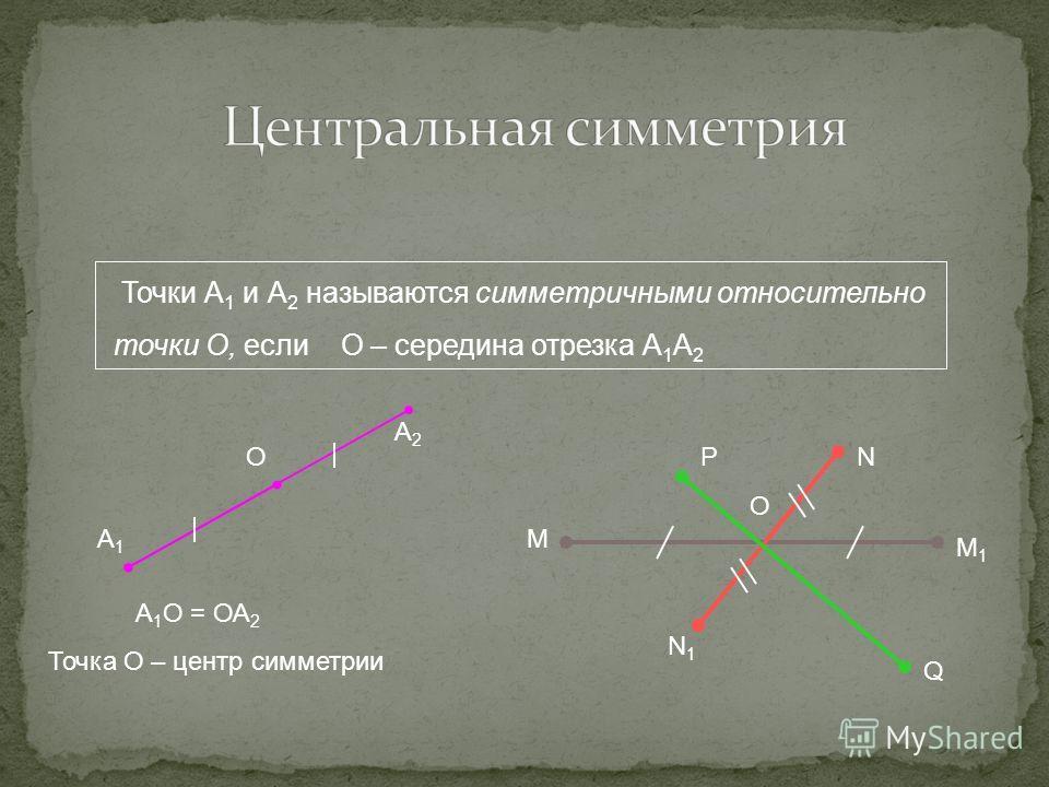 Точки А 1 и А 2 называются симметричными относительно точки О, если О – середина отрезка А 1 А 2 А1А1 А2А2 О О Р Q M M1M1 N N1N1 А 1 О = ОА 2 Точка О – центр симметрии