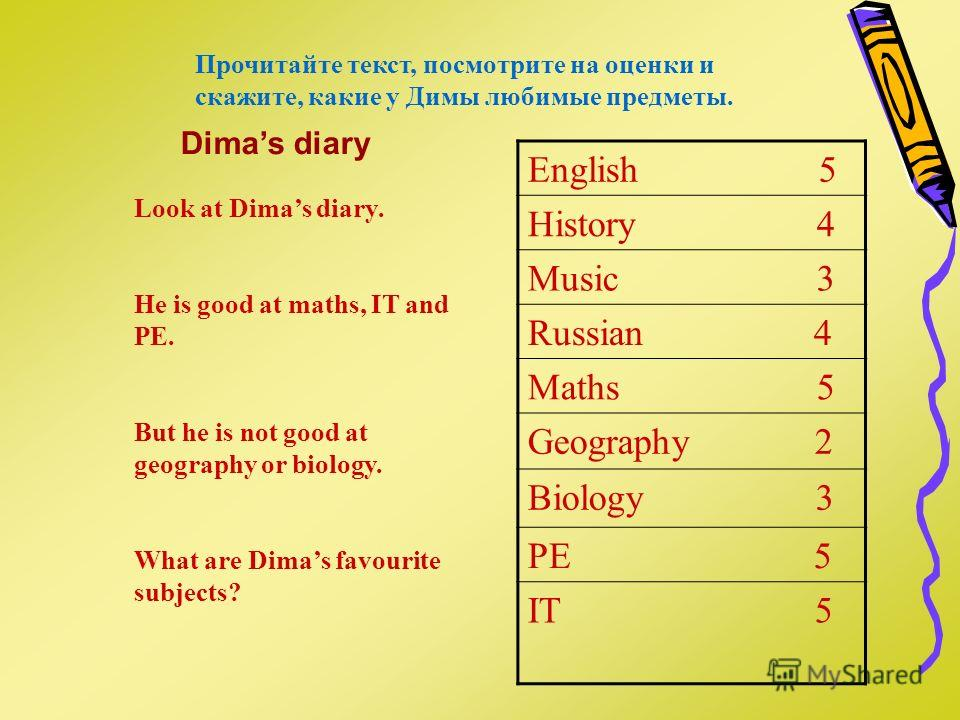 English 5 History 4 Music 3 Russian 4 Maths 5 Geography 2 Biology 3 PE 5 IT 5 Look at Dimas diary. He is good at maths, IT and PE. But he is not good at geography or biology. What are Dimas favourite subjects? Dimas diary Прочитайте текст, посмотрите