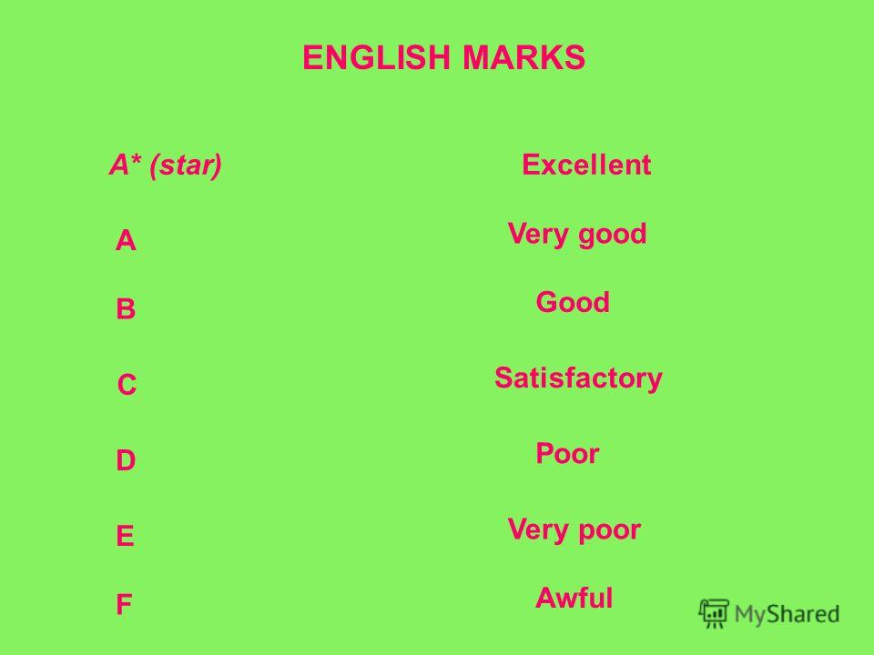 ENGLISH MARKS A* (star)Excellent A Very good B C D E Good Satisfactory Poor Very poor F Awful