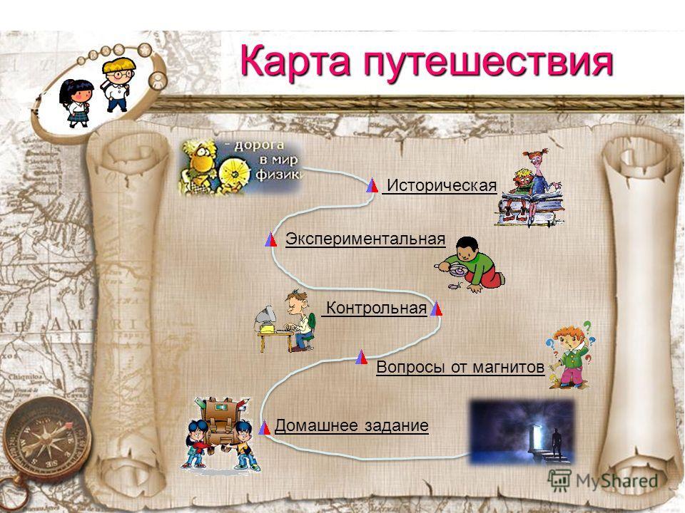 Карта путешествия Историческая Экспериментальная Контрольная Вопросы от магнитов Домашнее задание