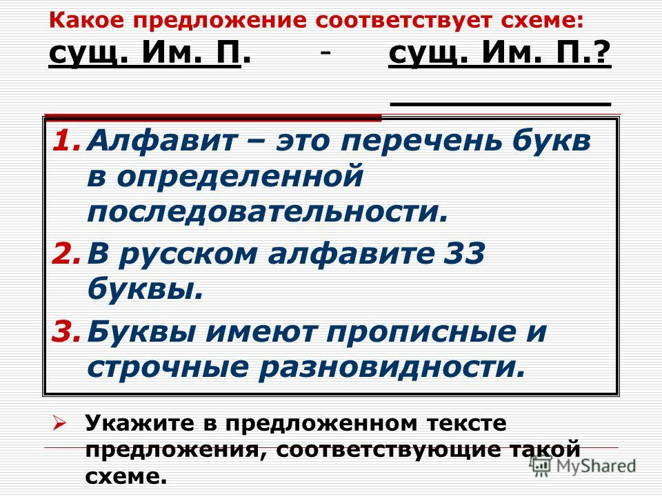 Какое предложение соответствует схеме: сущ. Им. П. - сущ. Им. П.? __________ 1.Алфавит – это перечень букв в определенной последовательности. 2.В русском алфавите 33 буквы. 3.Буквы имеют прописные и строчные разновидности. Укажите в предложенном текс